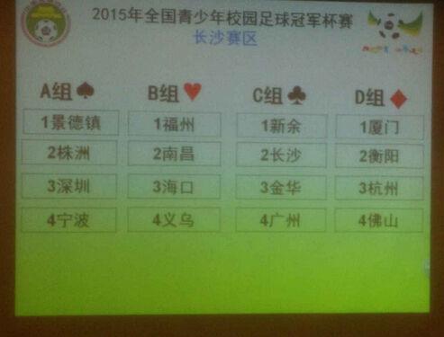 全国冠军杯小学分组:海口队与福州、南昌、义乌落位B组