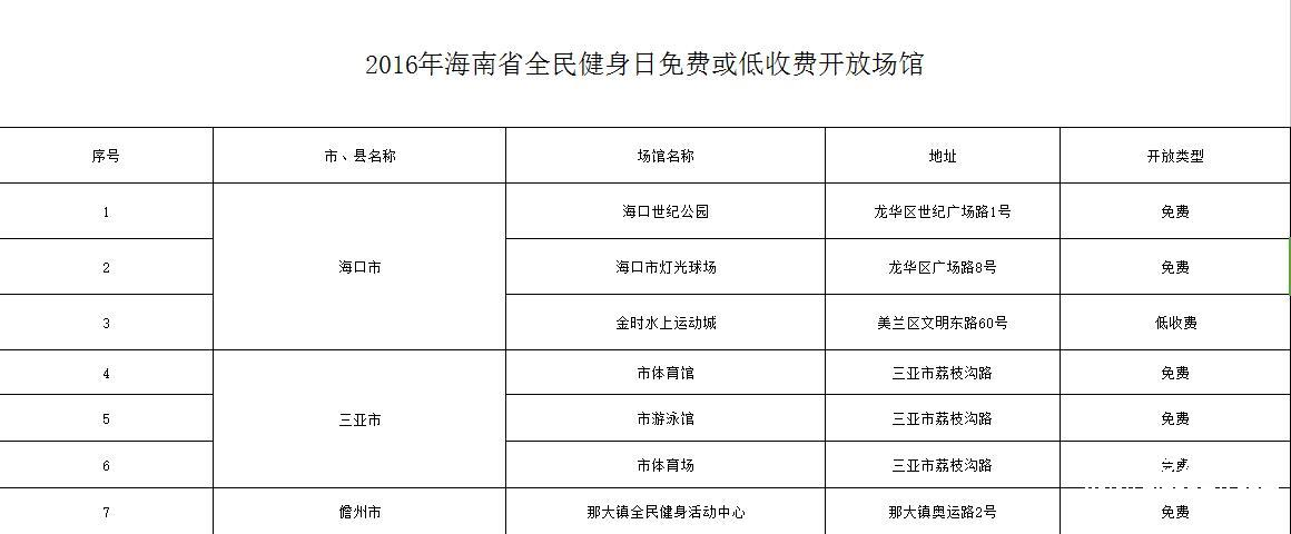 2016年海南省全民健身日免费或低收费开放场馆 | 附场馆列表