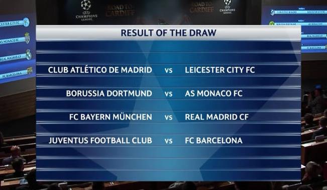 欧冠1/4签位出来了 你就告诉我谁将夺冠吧?| 投票开始