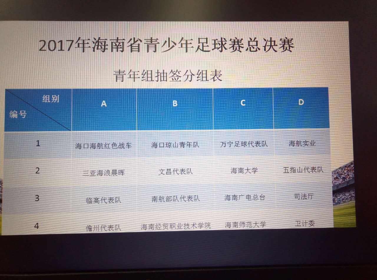 2017海南省青足赛总决赛12日海口打响 爱动体育将直播10场比赛