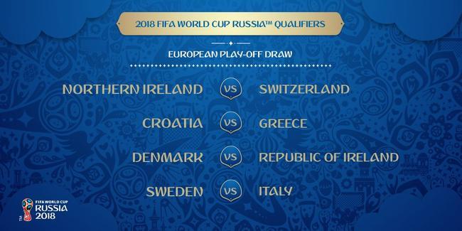 世界杯种子队和欧洲区预加赛抽签结果揭晓 意大利瑞典狭路相逢 你支持谁?