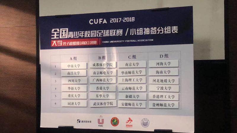 全国青少年校足赛(大学组)超级组南区决赛抽签出炉  海南大学遇强敌