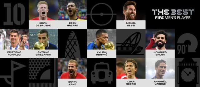 世界足球先生候选公布  新秀姆巴佩挑战C罗梅西