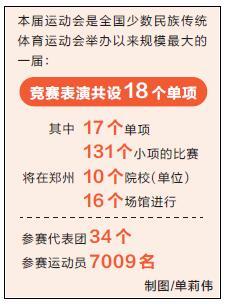 郑州晚报:34个代表团7009名运动员参加全国民族运动会