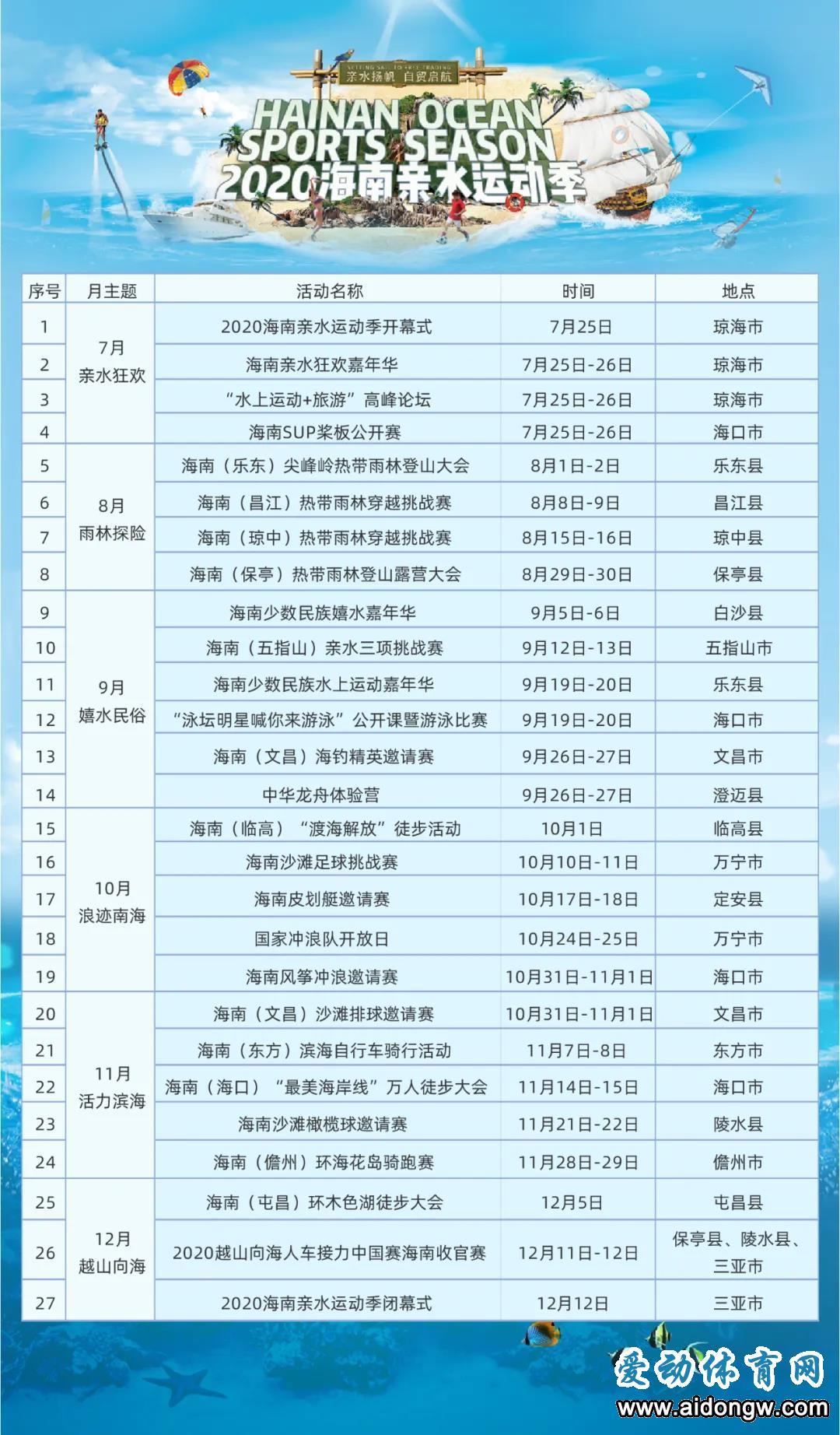 """收藏!9月至12月biwei必威体育备用网站群体赛事清单出炉,你中意哪一""""款""""?"""