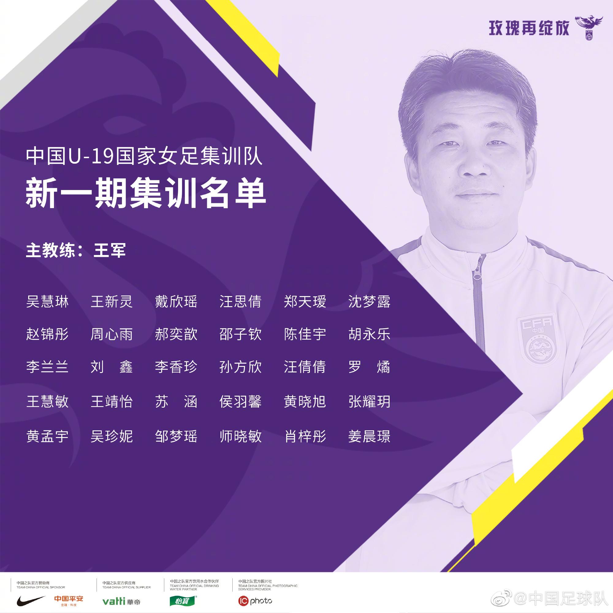 琼中女足王靖怡、王慧敏第三次入选U19国家女足集训队