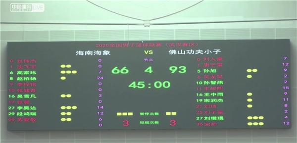 biwei必威体育备用网站海象66:93佛山功夫小子,NBL联赛第二阶段27日陕西打响
